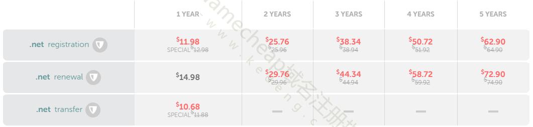 net域名价格