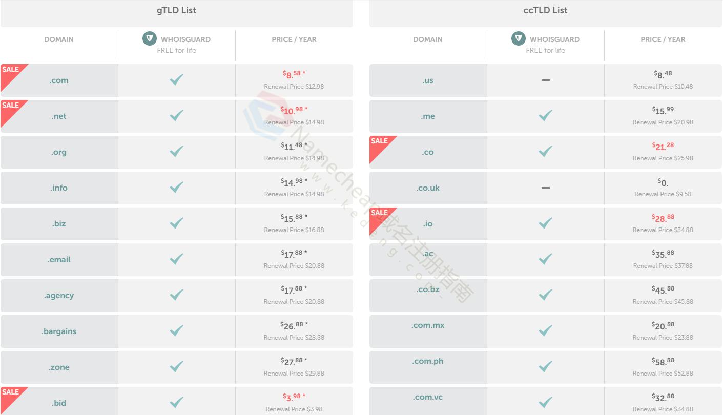 Namecheap顶级域名优惠方案