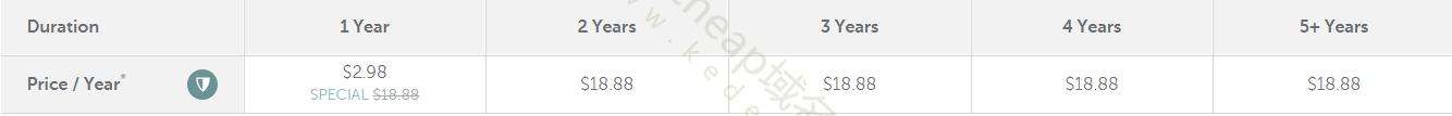 email域名注册价格