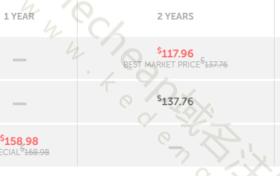 ai域名价格表
