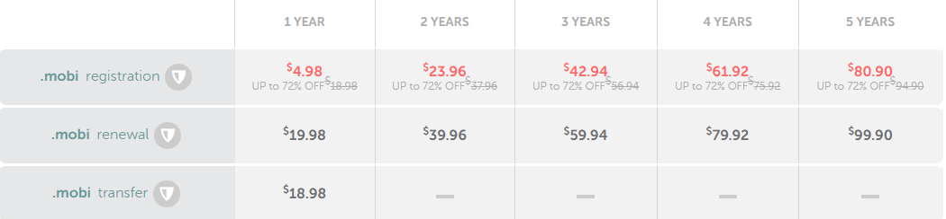 mobi域名注册价格